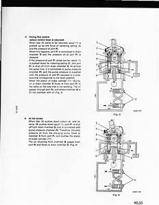 Komatsu 37p  Adjust Steering Pressure