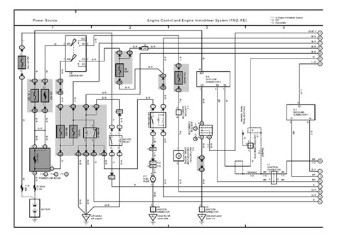security system 2008 toyota camry solara engine control repair guides overall electrical wiring diagram 2001 overall electrical wiring diagram