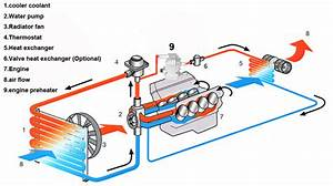 Webasto Car Heater 12  24v Gasoline Heater Car Water Parking Heaters
