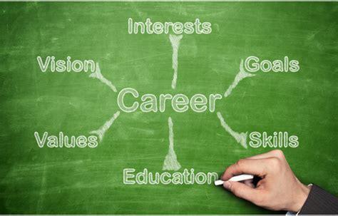 time     picking  career path