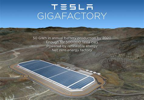 Tesla Gigafactory Is Huge (2 Graphics Add Perspective