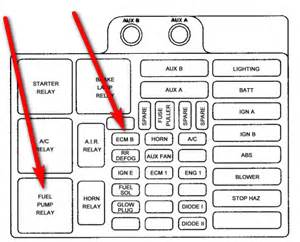 Where is the fuse & relay located gmc 2500 1994 suburban
