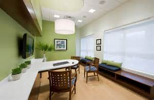 Image of: Dental Office Design Joy Studio Design Gallery Design Dental Office Design That Is Liked By Children