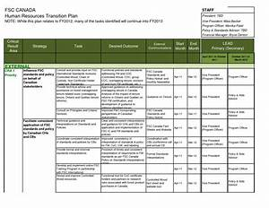 Contract transition plan template images template design for Contract transition plan template