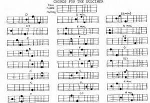 Dad Mountain Dulcimer Chord Chart