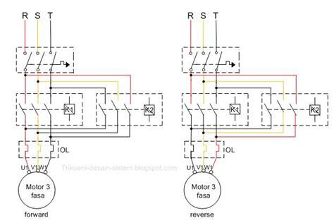 cara membalik putaran motor induksi 3 fasa forward desain sistem kontrol