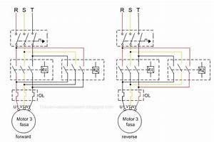 Cara Membalik Putaran Motor Induksi 3 Fasa  Forward Reverse