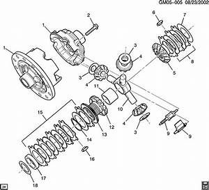 Chevrolet Silverado Differential Locking  Governor