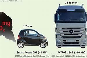 Renault Abgaswerte Diesel : kleines auto gro e dreckschleuder smart abgaswerte sind ~ Kayakingforconservation.com Haus und Dekorationen
