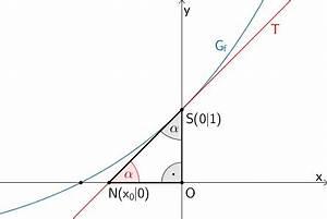 Tangente Berechnen Mit Punkt : aufgabe 2b analysis 1 mathematik abitur bayern 2017 a ~ Themetempest.com Abrechnung