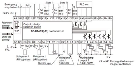 Cat 3 Safety Diagram by Safety Light Curtain Type 4 Sf4b Ver 2 I O Circuit And