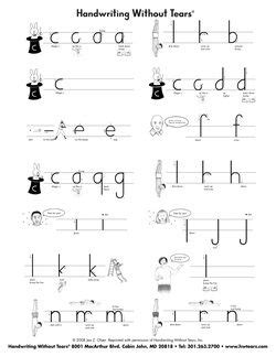 17 best images about dysgraphia on motor 780 | 450ba0521a13392e5c54274d0c96006b