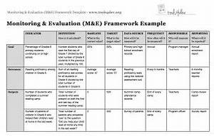 monitoring and evaluation early learning toolkit With project monitoring and evaluation template
