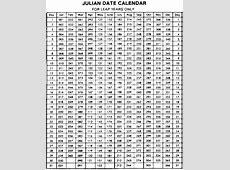 2018 2018 Julian Date Calendar Calendar Template Printable