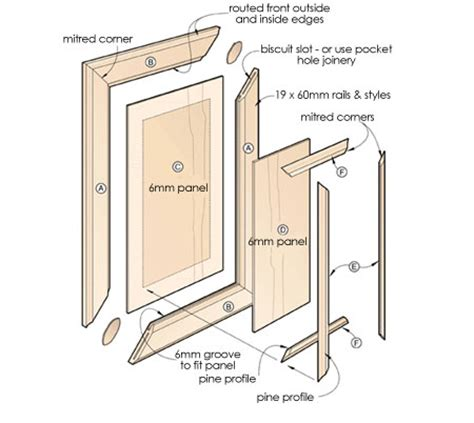 how to make cabinet doors out of mdf home dzine kitchen how to make raised panel cabinet or