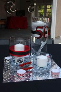 Fun Themes For 50th Birthday most fun and interesting