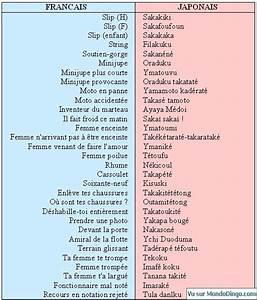 Nombres En Japonais : apprendre le japonais en quelques mots ~ Medecine-chirurgie-esthetiques.com Avis de Voitures