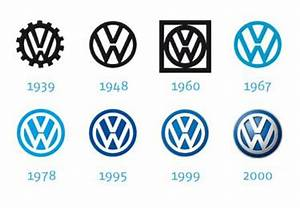 Volkswagen Das Auto : political spundit das auto ~ Nature-et-papiers.com Idées de Décoration