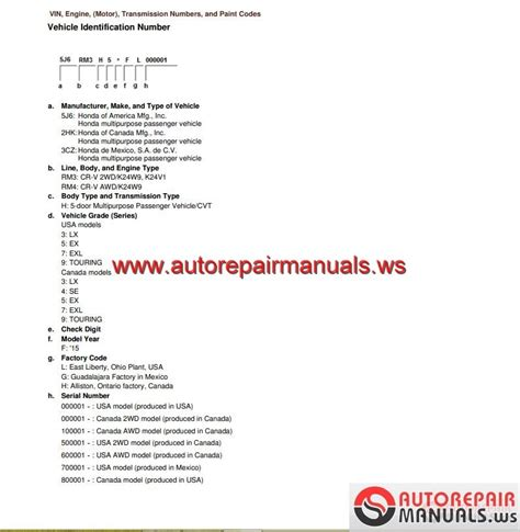 small engine repair manuals free download 2004 honda s2000 auto manual honda crv 2015 workshop manual auto repair manual forum heavy equipment forums download
