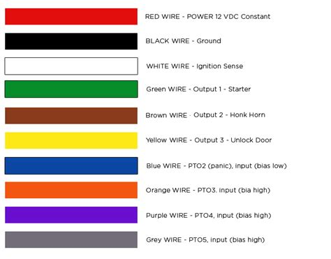 what color is the ground wire what color is the ground wire 16 ga 50 ft rolls primary