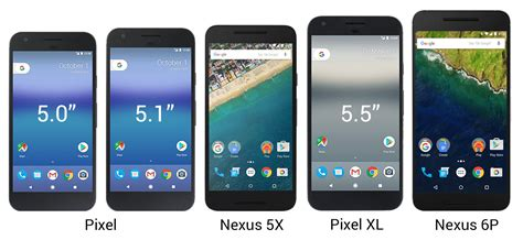 pixel and pixel xl sized up against each other and the nexus 5x and nexus 6p