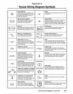 Automotive Wiring Schematic Symbols