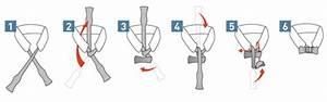 Comment Mettre Une Cravate : comment faire noeud papillon ~ Nature-et-papiers.com Idées de Décoration