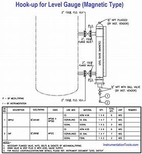 What Is Instrument Hook Up Diagram