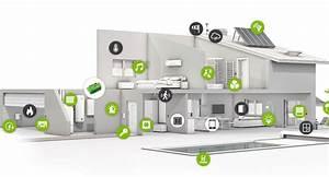 Smart Home Control : smarthome control 9habitat ~ Watch28wear.com Haus und Dekorationen