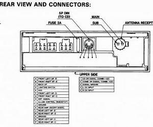 Alpine Head Unit Wiring Harness Diagram