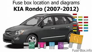 Fuse Box Location And Diagrams  Kia Rondo  2007