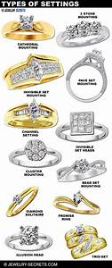 types of diamond mountings settings jewelry pinterest With types of wedding rings