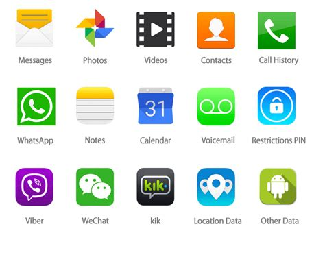 Android Mobile Software by Android Software Android Cell Phone Tracker
