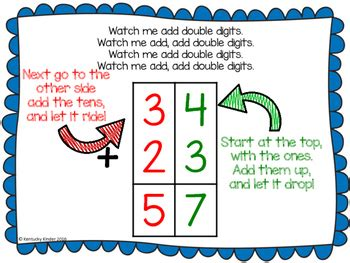 double digit addition anchor chart  chant freebie