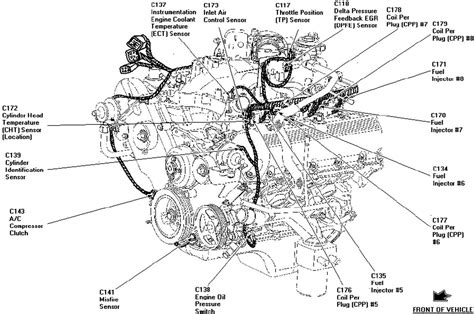 2006 F150 Engine Diagram by Location For Ect Sensor On 1997 E250 5 4