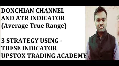Donchian Channel Strategy With Average True Range
