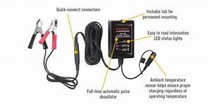 Batteryminder Battery Charger  Maintainer  Desulfator System