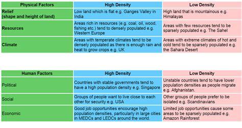worksheets population density worksheet chicochino