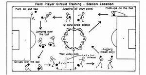 Soccer Circuit Training