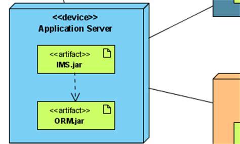 uml modeling unified modeling language tool