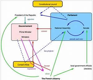 altay'ın notları: Demokratik reform önerisi: Yarı ...