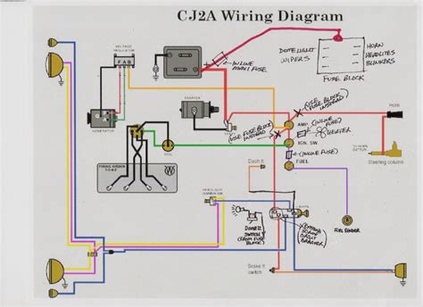 Small Block Chevy Wiring Diagram 1981 by Fuse Block Install The Cj2a Page Forums