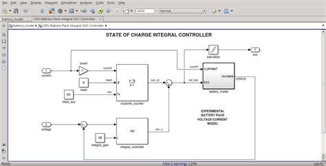 home design estimate state of charge algorithm lafayette formula
