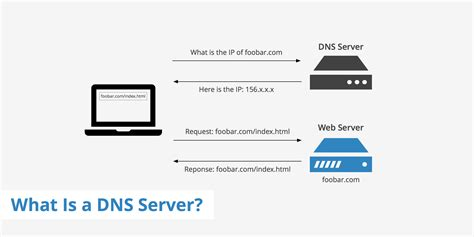 Benefits Of Using A Free Public Dns Server » Techlogitic