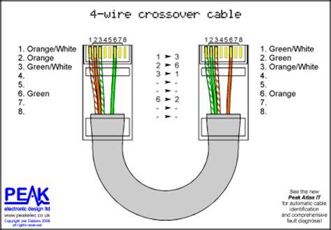 wiring diagram rj45 splitter wiring diagrams sort