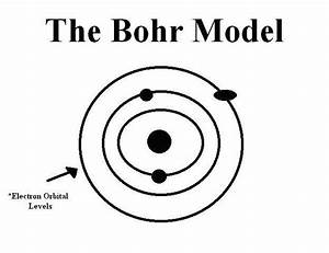 Bohr Model Drawing Oxygen At Paintingvalley Com