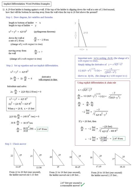 math plane implicit differentiation notes  examples