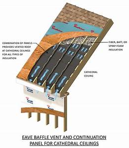 Eave Roof  U0026 This Diagram Shows How The Sfp
