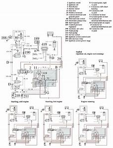 Wiring Diagram 1991 Volvo 740 Turbo