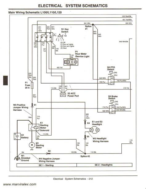 john deere gator ignition switch wiring diagram